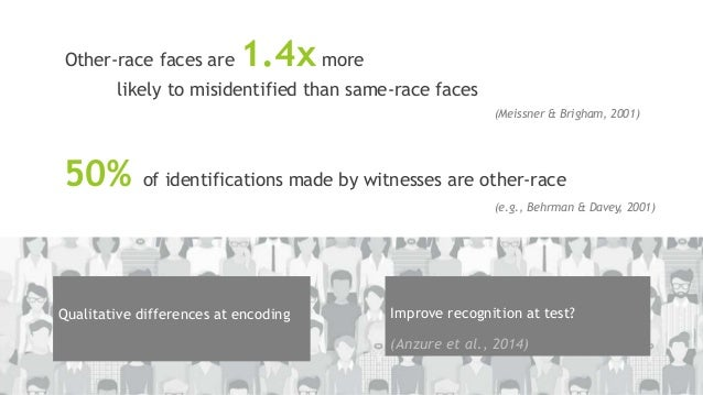 Interactive lineups can improve eyewitness performance Slide 3