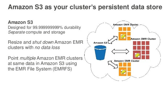 Amazon S3 as your cluster's persistent data store Amazon S3 Designed for 99.999999999% durability Separate compute and sto...