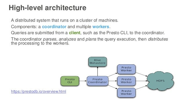 High-level architecture A distributed system that runs on a cluster of machines. Components: a coordinator and multiple wo...