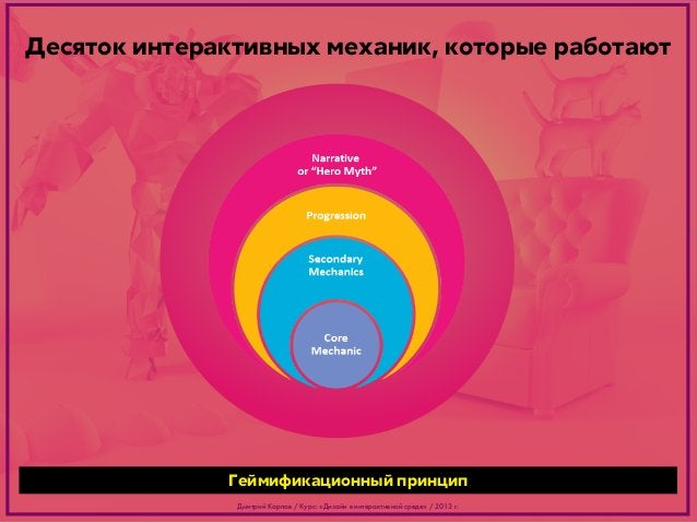 Десяток интерактивных механик, которые работают  Геймификационный принцип Дмитрий Карпов / Курс: «Дизайн в интерактивной с...