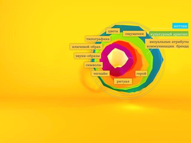 мотивы цвета  ощущения  типографика  культурный архетип визуальные атрибуты коммуникации бренда  ключевой образ звуки-обра...
