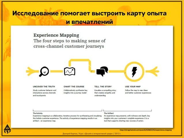 Исследование помогает выстроить карту опыта и впечатлений  http://chiragchamoli.com/post/62420603342/experience-mapping Дм...