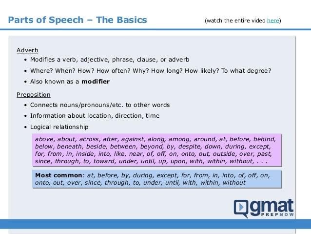 Adverbial Modifiers Archives - GMAT - manhattanprep.com