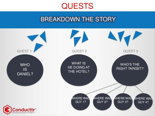 QUESTS WHO IS DANIEL? WHAT IS HE DOING AT THE HOTEL? WHO'S THE RIGHT TARGET? BREAKDOWN THE STORY QUEST 1 QUEST 2 QUEST 3 W...