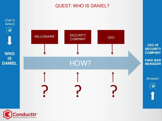 QUEST: WHO IS DANIEL? WHO IS DANIEL HOW? (Call to Action) (Answer) CEO AT SECURITY COMPANY FAKE BAR MANAGER MILLIONAIRE SE...