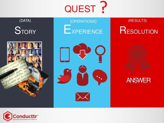 QUEST RESOLUTIONEXPERIENCE ? STORY ANSWER (DATA) (OPERATIONS) (RESULTS)
