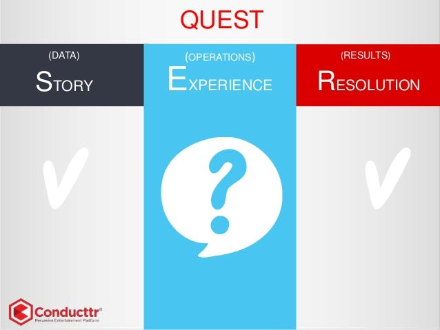QUEST RESOLUTIONEXPERIENCESTORY (DATA) (OPERATIONS) (RESULTS)