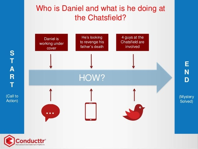 Who is Daniel and what is he doing at the Chatsfield? S T A R T E N DHOW? Daniel is working under cover He's looking to re...