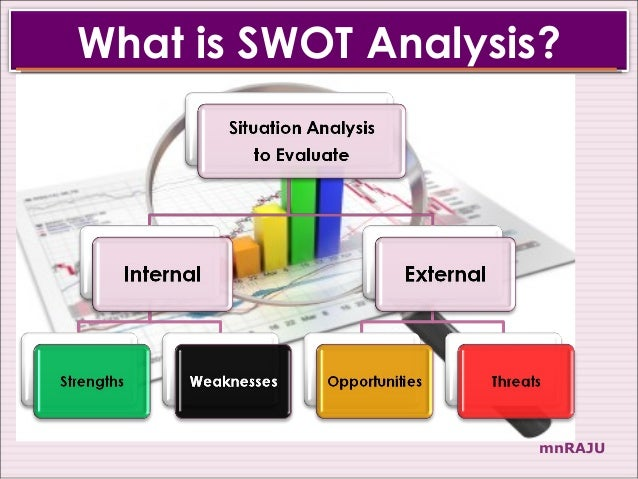 """opportunities threats essay The swot analysis is a useful tool for identifying our personal strengths, weaknesses, opportunities, and threats to our plans and goals according to a """"fuel my motivation"""" article (2010), this analysis considers internal influences that can positively or negatively affect our ability to."""