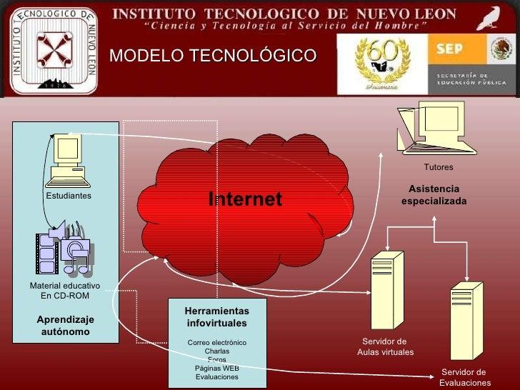 Interactivo en multimedia Slide 2