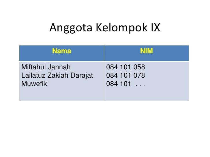 Anggota Kelompok IX         Nama                        NIMMiftahul Jannah           084 101 058Lailatuz Zakiah Darajat   ...