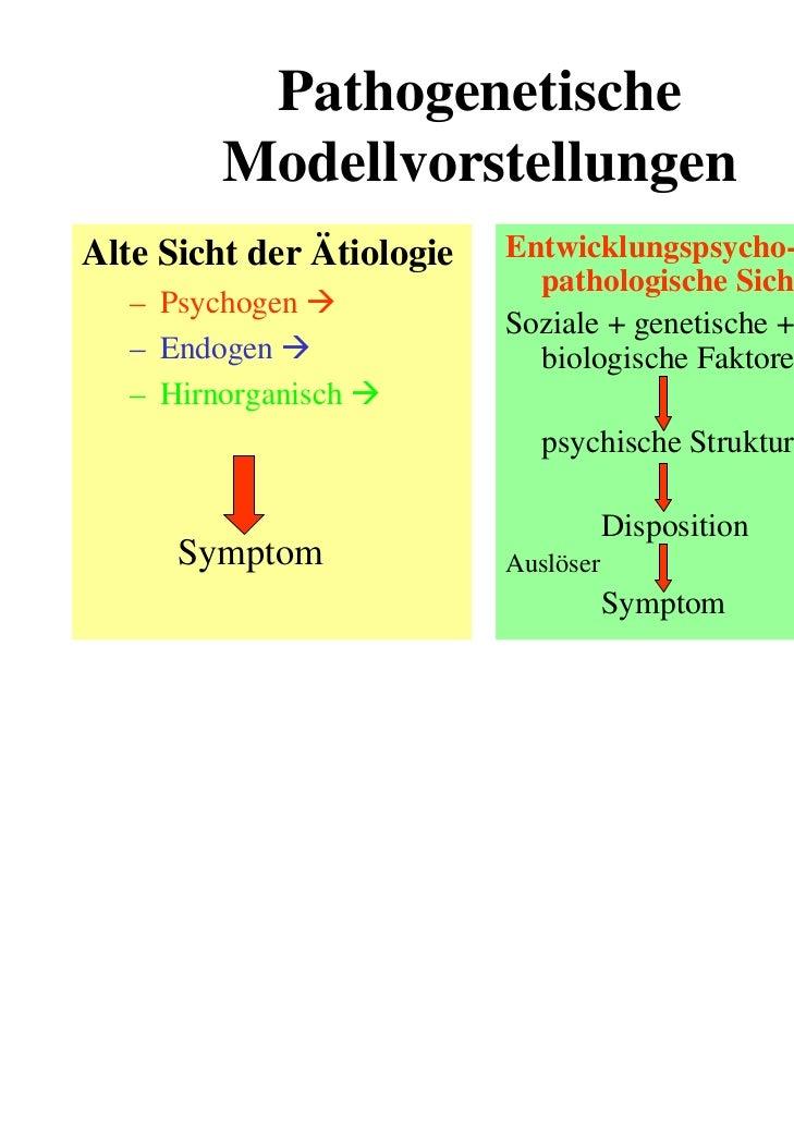 Pathogenetische         ModellvorstellungenAlte Sicht der Ätiologie   Entwicklungspsycho-                             path...