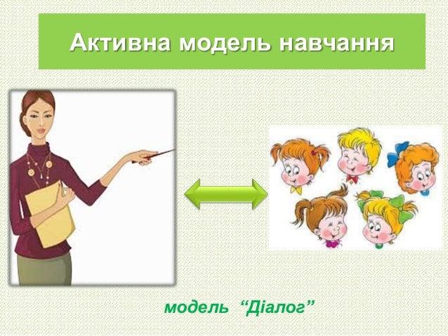 """Презентація """"Інтерактивні технології навчання"""" Slide 3"""