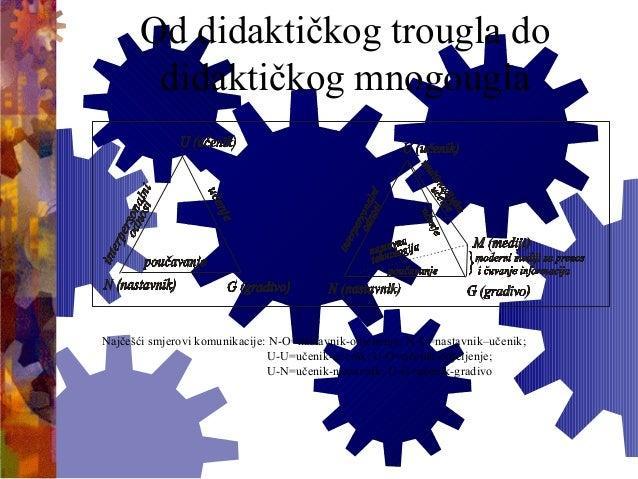 Interaktivno ucenje1 Slide 3