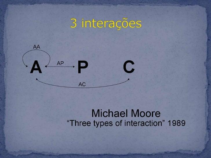 3 interações<br />