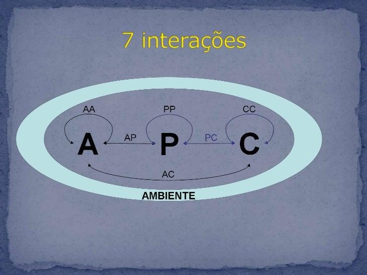 7 interações<br />