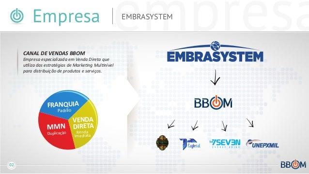 InterBBom Nova Apresentação 2.0  2014 Slide 2
