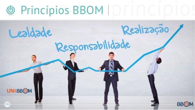 InterBBom Nova Apresentação 2.0  2014 Slide 3