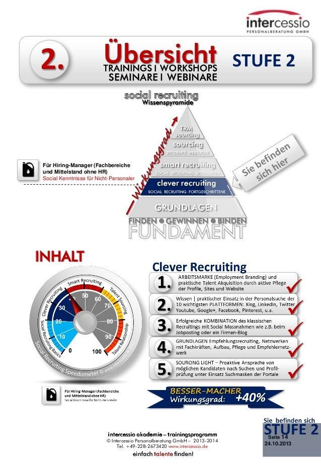 2.  STUFE 2  Für Hiring-Manager (Fachbereiche und Mittelstand ohne HR) Social Kenntnisse für Nicht-Personaler  INHALT  © I...