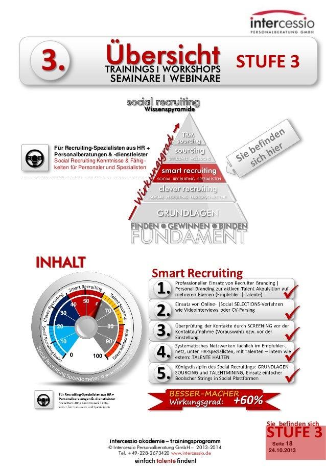 3.  STUFE 3  Für Recruiting-Spezialisten aus HR + Personalberatungen & -dienstleister Social Recruiting Kenntnisse & Fähig...