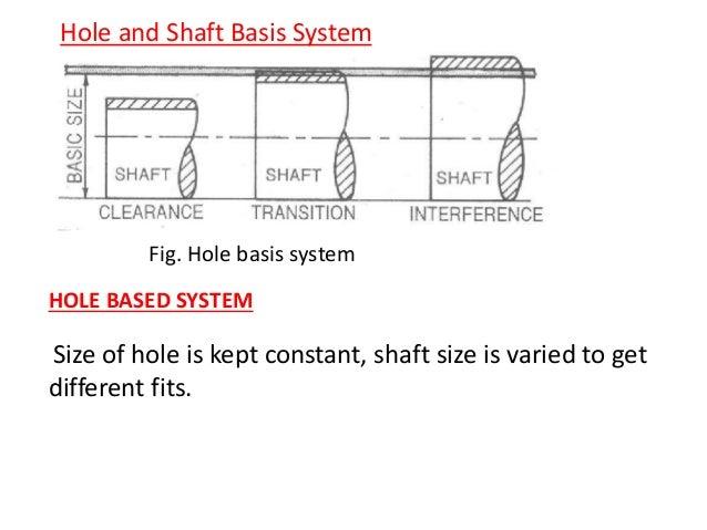 hole basis and shaft basis system pdf