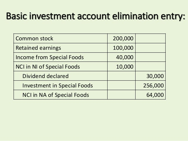 Cashless exercise of stock options ifrs
