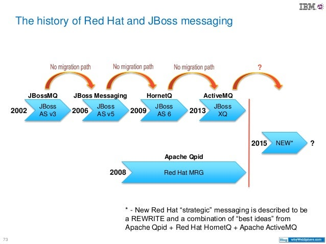 jboss application server version history