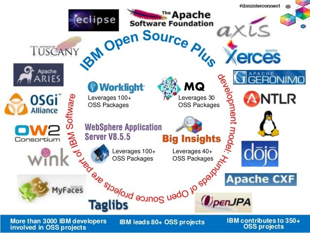 IBM MQ vs Apache ActiveMQ