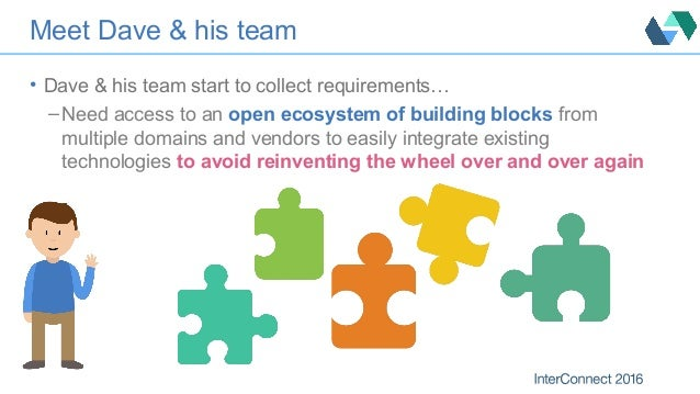 Meet Dave & his team • Dave & his team start to collect requirements… – Need access to an open ecosystem of building block...