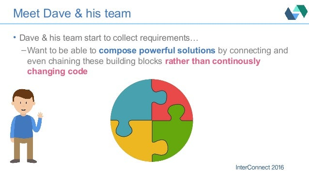 Meet Dave & his team • Dave & his team start to collect requirements… – Want to be able to compose powerful solutions by c...