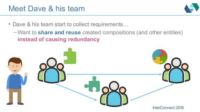 Meet Dave & his team • Dave & his team start to collect requirements… – Want to share and reuse created compositions (and ...