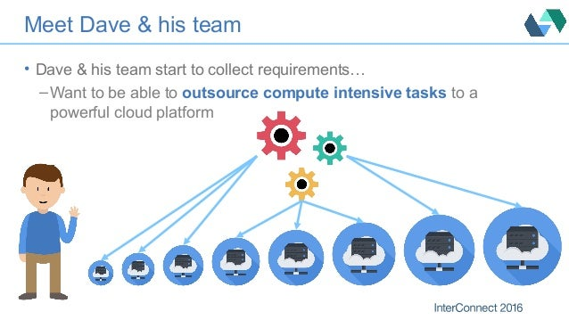 Meet Dave & his team • Dave & his team start to collect requirements… – Want to be able to outsource compute intensive tas...