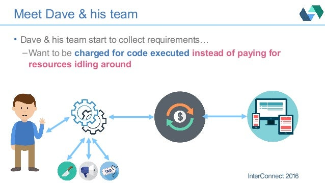 Meet Dave & his team • Dave & his team start to collect requirements… – Want to be charged for code executed instead of pa...