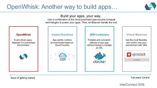 OpenWhisk: Another way to build apps… Build your apps, your way. Use a combination of the most prominent open-source compu...