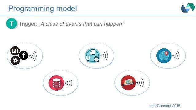 """Programming model Trigger: """"A class of events that can happen""""TT"""