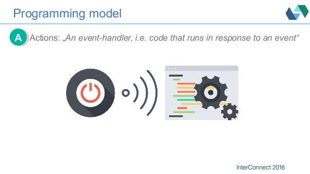 """Programming model Actions: """"An event-handler, i.e. code that runs in response to an event""""AA"""