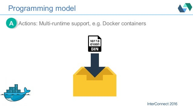 Programming model Actions: Multi-runtime support, e.g. Docker containersAA