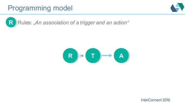 """Programming model Rules: """"An association of a trigger and an action""""RR RR := TT AA"""