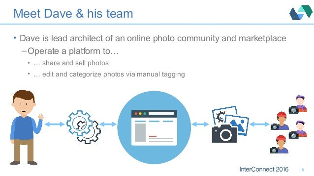 Meet Dave & his team • Dave is lead architect of an online photo community and marketplace – Operate a platform to… • … sh...