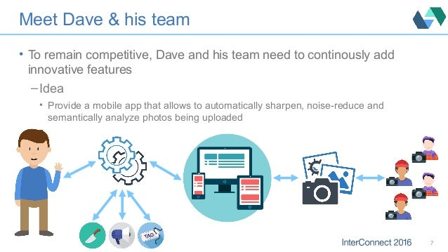 Meet Dave & his team • To remain competitive, Dave and his team need to continously add innovative features – Idea • Provi...