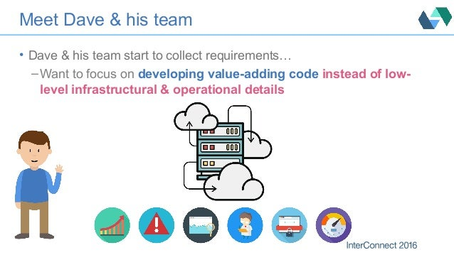 Meet Dave & his team • Dave & his team start to collect requirements… – Want to focus on developing value-adding code inst...