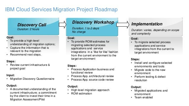 InterConnect 2017 HBP-2884-IBM BPM upgrade and migration made easy