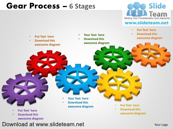 Gear Process – 6 Stages                                                                             •   Put Text here     ...