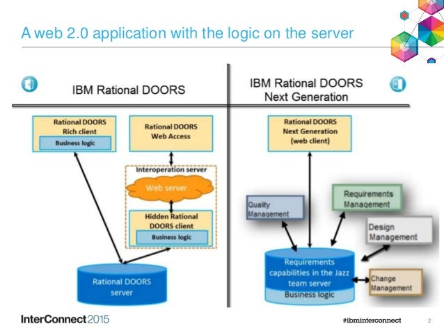 A web 2.0 application with the logic on the server 2 ...  sc 1 st  SlideShare & DMT-2467 Like the Features in Rational DOORS 9? Come Check Them Out \u2026