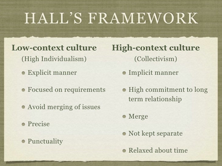 high context vs low context cultures pdf
