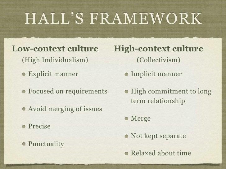 high context vs low context cultures pdf