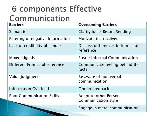 Phonology Semantics  Grammar Pragmatics