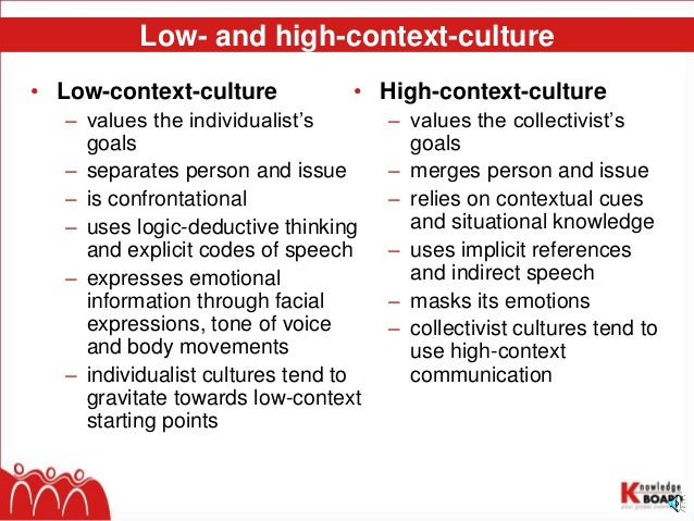 the context of leadership in different cultures Understanding whether international colleagues or employees come from high or low context cultures can help a person working  helping people from different cultures.