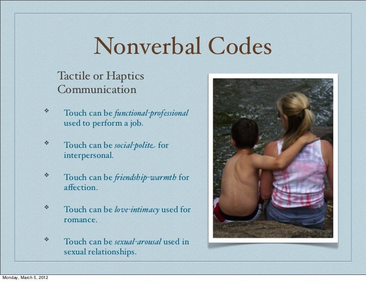 Nonverbal Codes                        Tactile or Haptics                        Communication                   ❖     Tou...