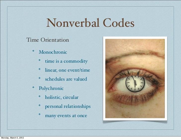 Nonverbal Codes                        Time Orientation                          ❖                              Monochroni...